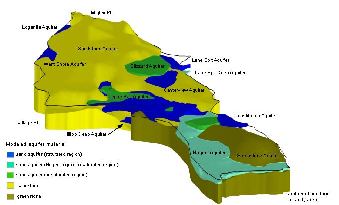 aquifer study thesis This thesis has been impact of antecedent groundwater heads and transient aquifer storage on flood peak attenuation in an unconfined karst aquifer: study of.